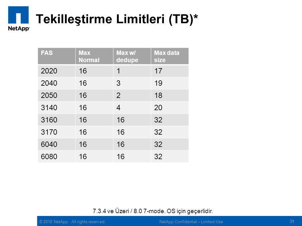 Tekilleştirme Limitleri (TB)*