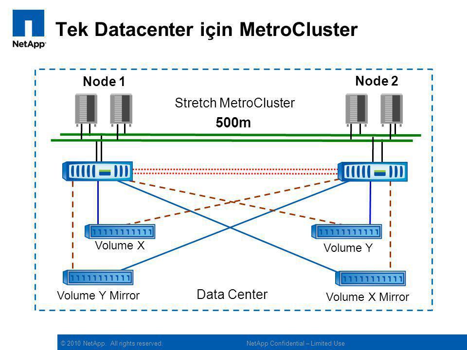 Tek Datacenter için MetroCluster