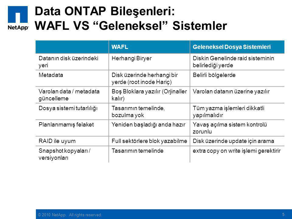 Data ONTAP Bileşenleri: WAFL VS Geleneksel Sistemler