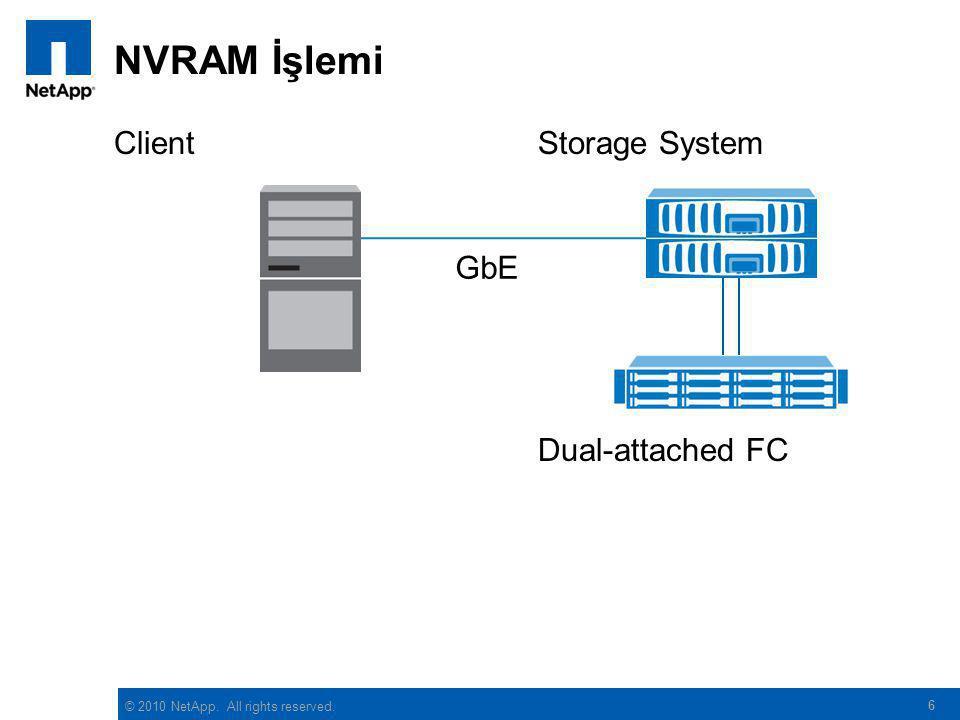 NVRAM İşlemi Client Storage System Dual-attached FC GbE