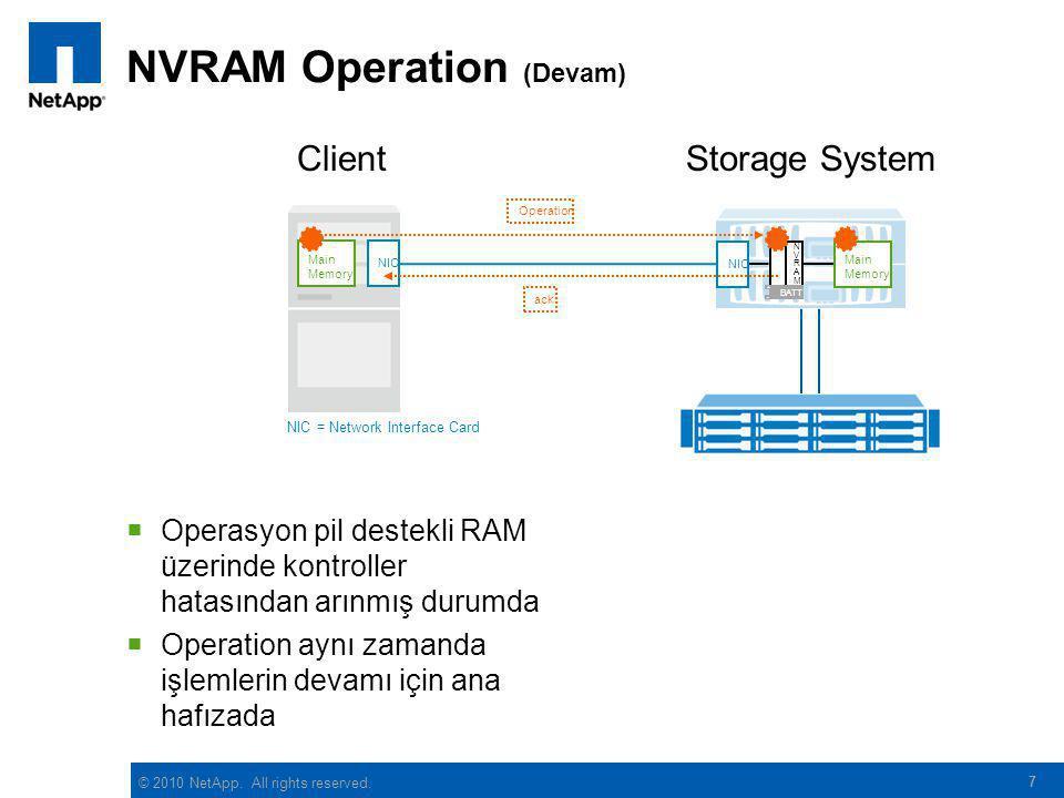 NVRAM Operation (Devam)