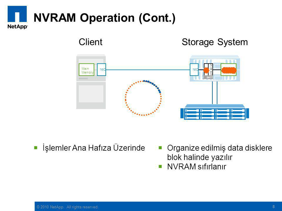 NVRAM Operation (Cont.)