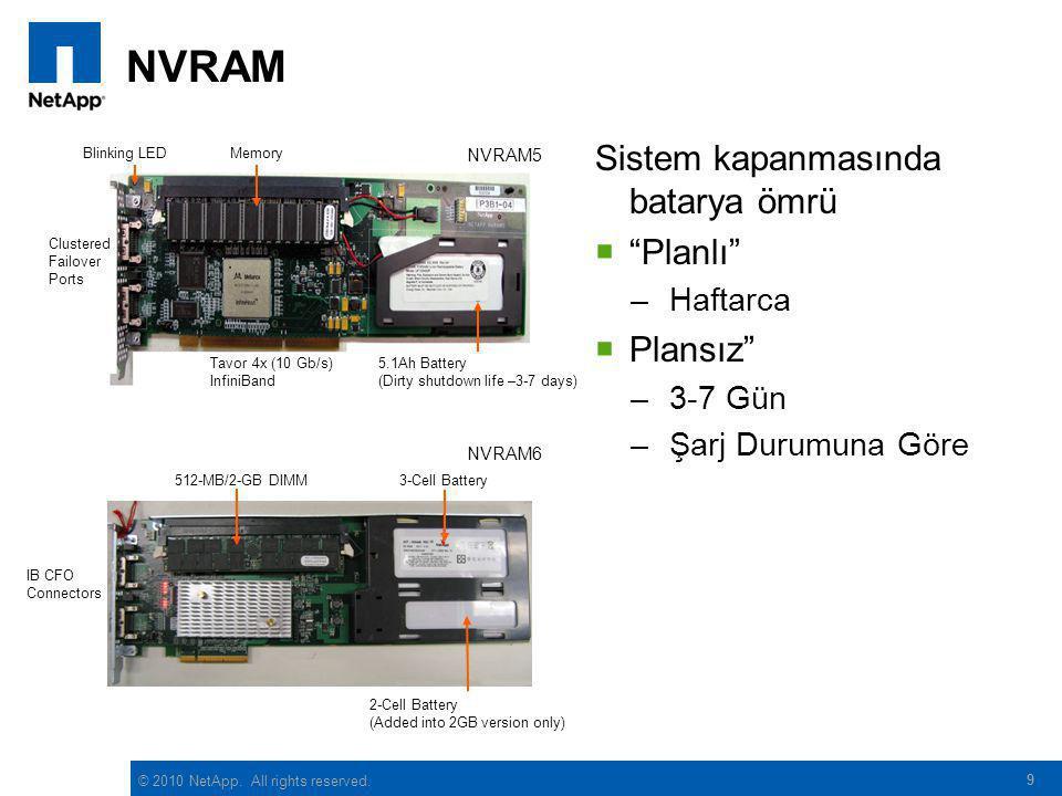 NVRAM Sistem kapanmasında batarya ömrü Planlı Plansız Haftarca