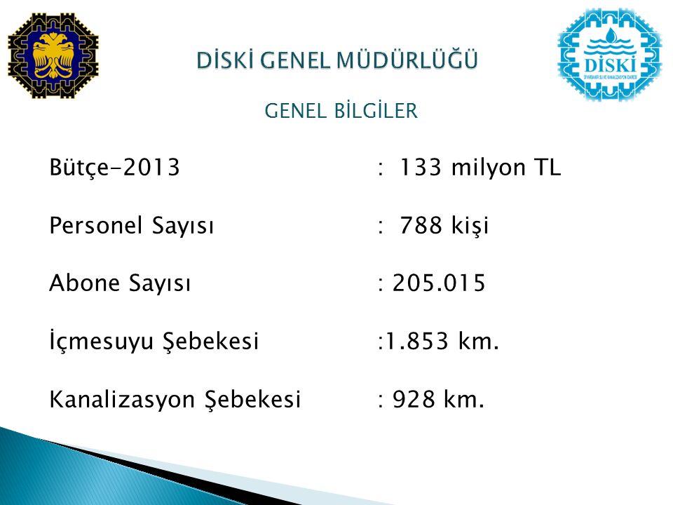 Kanalizasyon Şebekesi : 928 km.