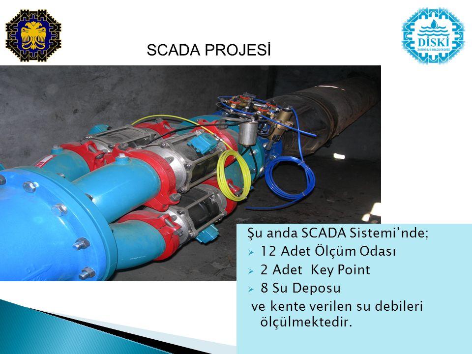 SCADA PROJESİ Şu anda SCADA Sistemi'nde; 12 Adet Ölçüm Odası