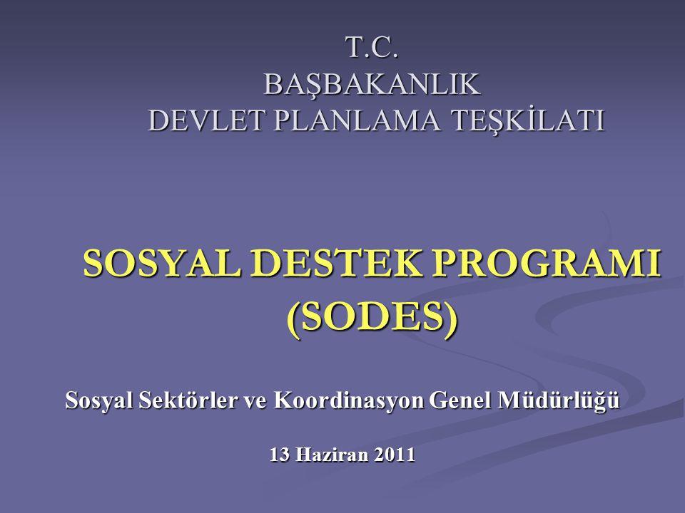 Sosyal Sektörler ve Koordinasyon Genel Müdürlüğü