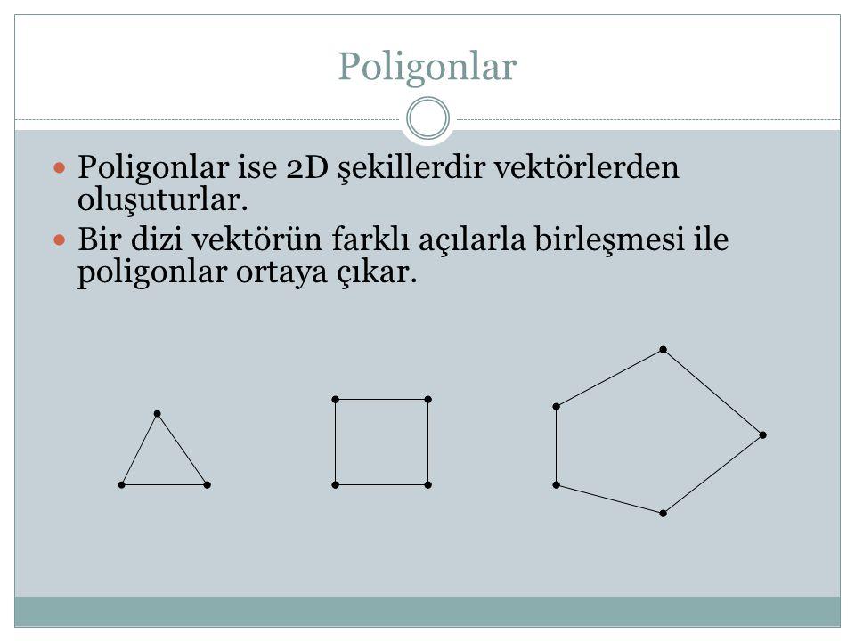 Poligonlar Poligonlar ise 2D şekillerdir vektörlerden oluşuturlar.