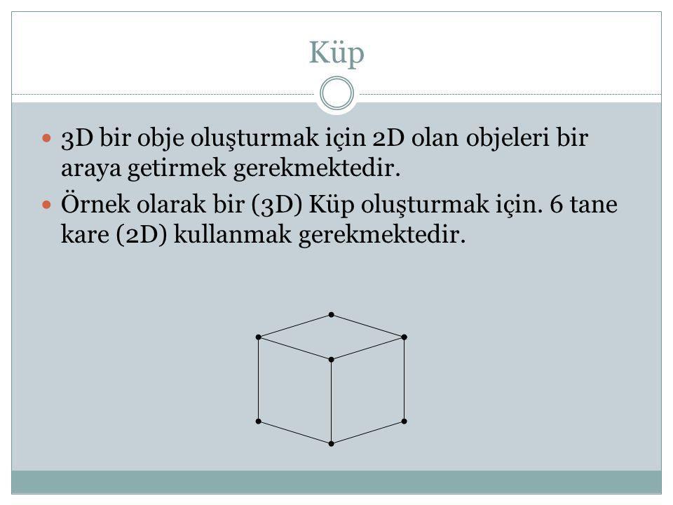 Küp 3D bir obje oluşturmak için 2D olan objeleri bir araya getirmek gerekmektedir.