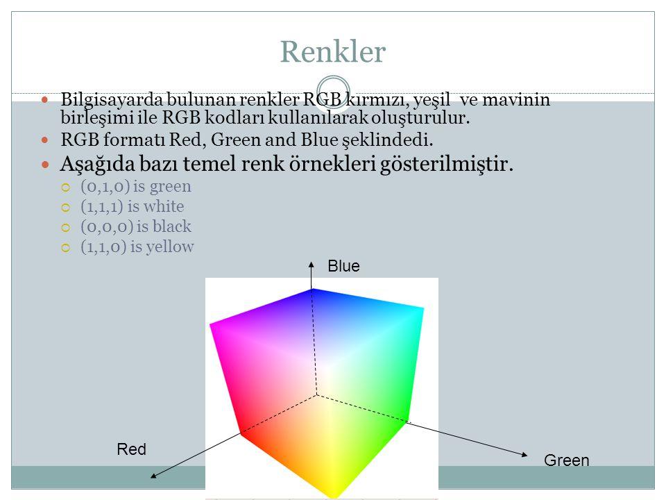Renkler Aşağıda bazı temel renk örnekleri gösterilmiştir.