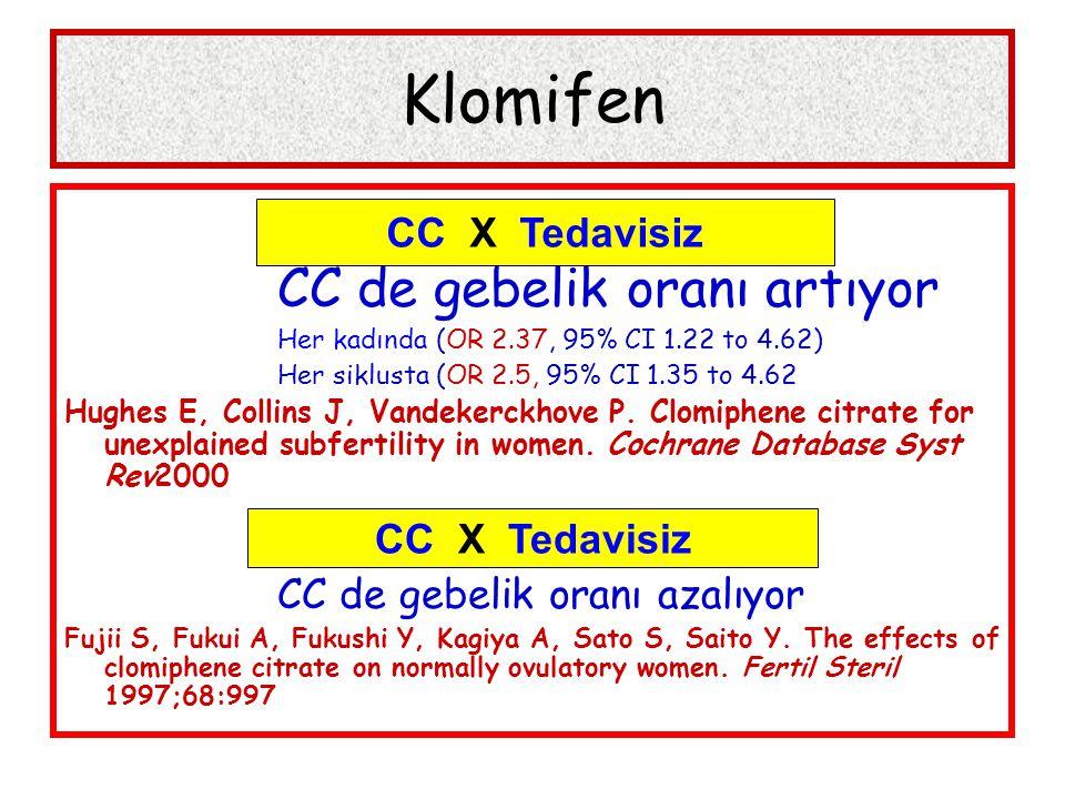Klomifen CC de gebelik oranı artıyor CC X Tedavisiz