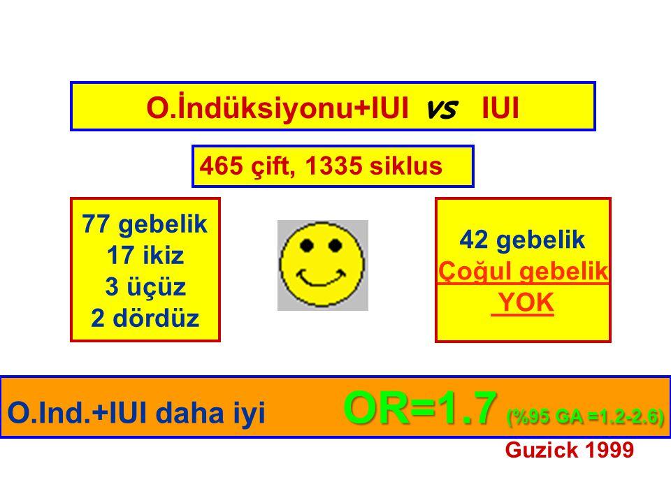 O.İndüksiyonu+IUI vs IUI