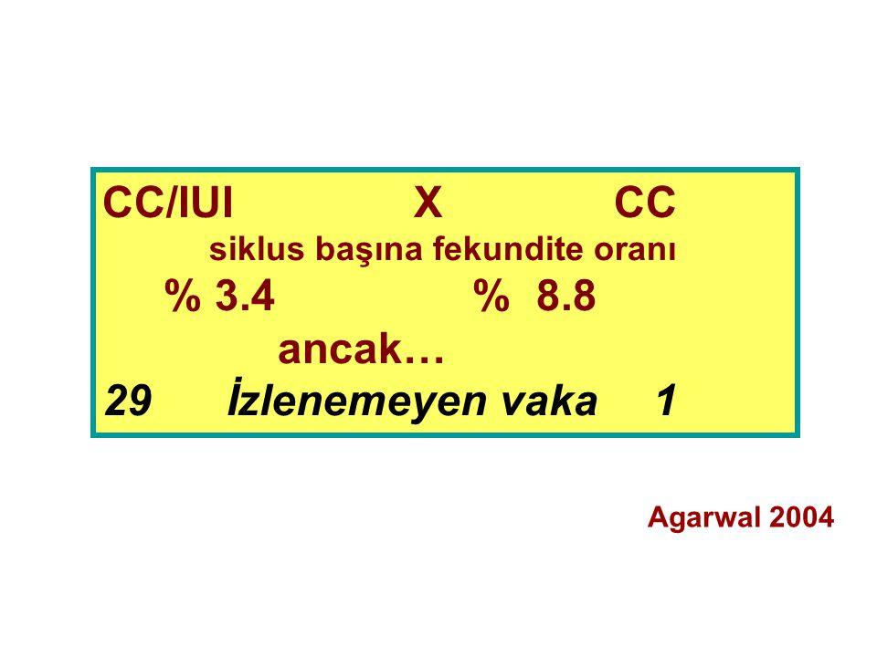 CC/IUI X CC % 3.4 % 8.8 ancak… 29 İzlenemeyen vaka 1