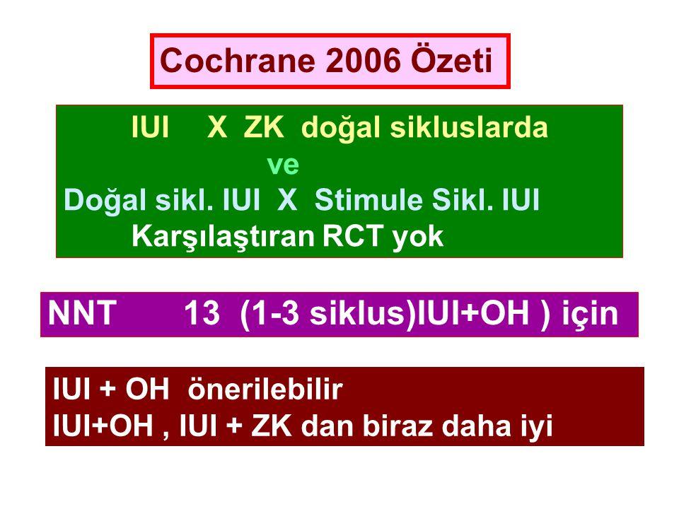 NNT 13 (1-3 siklus)IUI+OH ) için