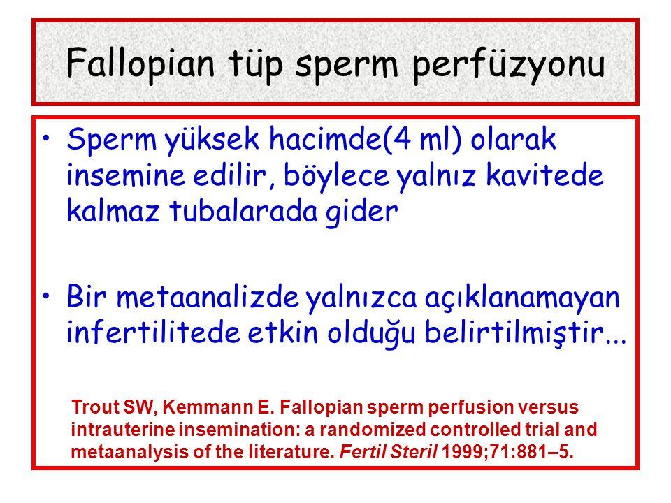 Fallopian tüp sperm perfüzyonu
