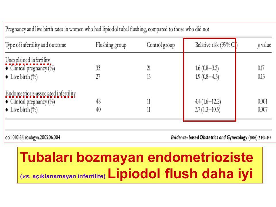 Tubaları bozmayan endometrioziste