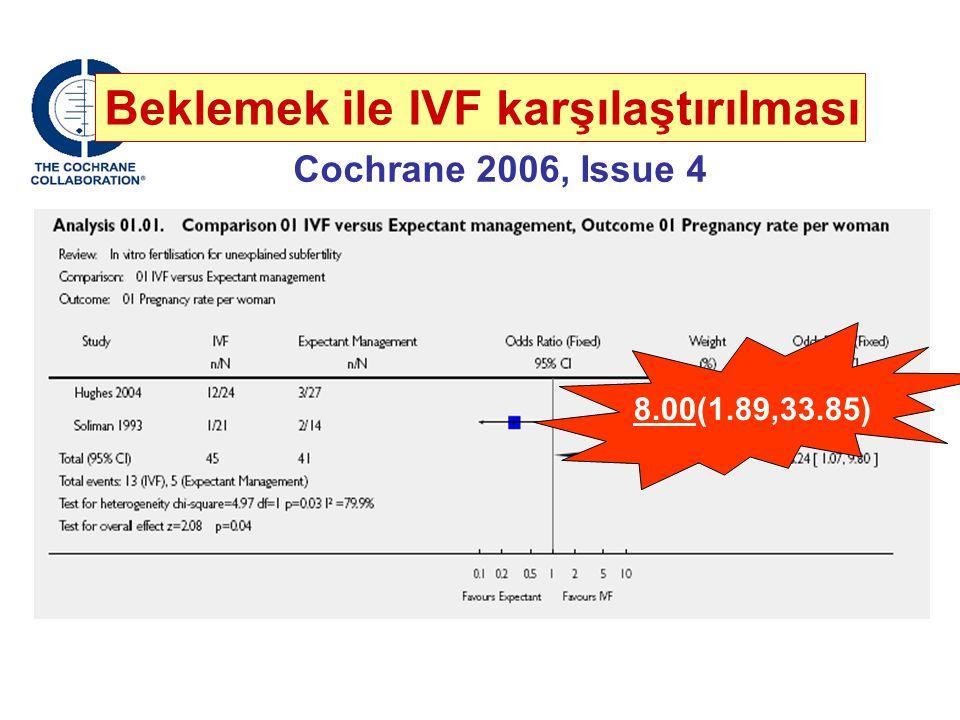 Beklemek ile IVF karşılaştırılması