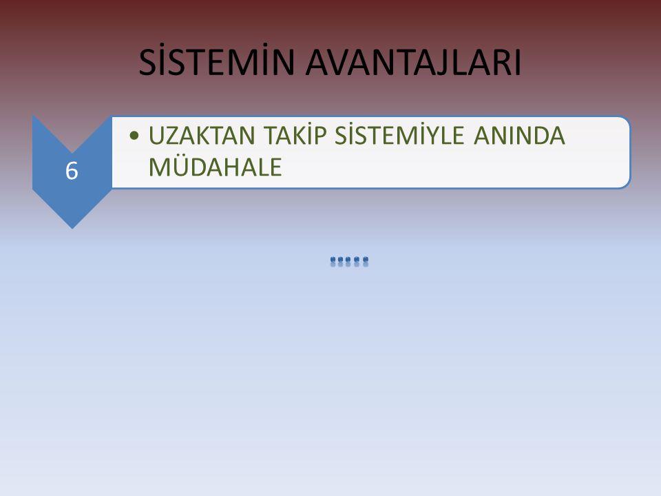 SİSTEMİN AVANTAJLARI 6 UZAKTAN TAKİP SİSTEMİYLE ANINDA MÜDAHALE …..