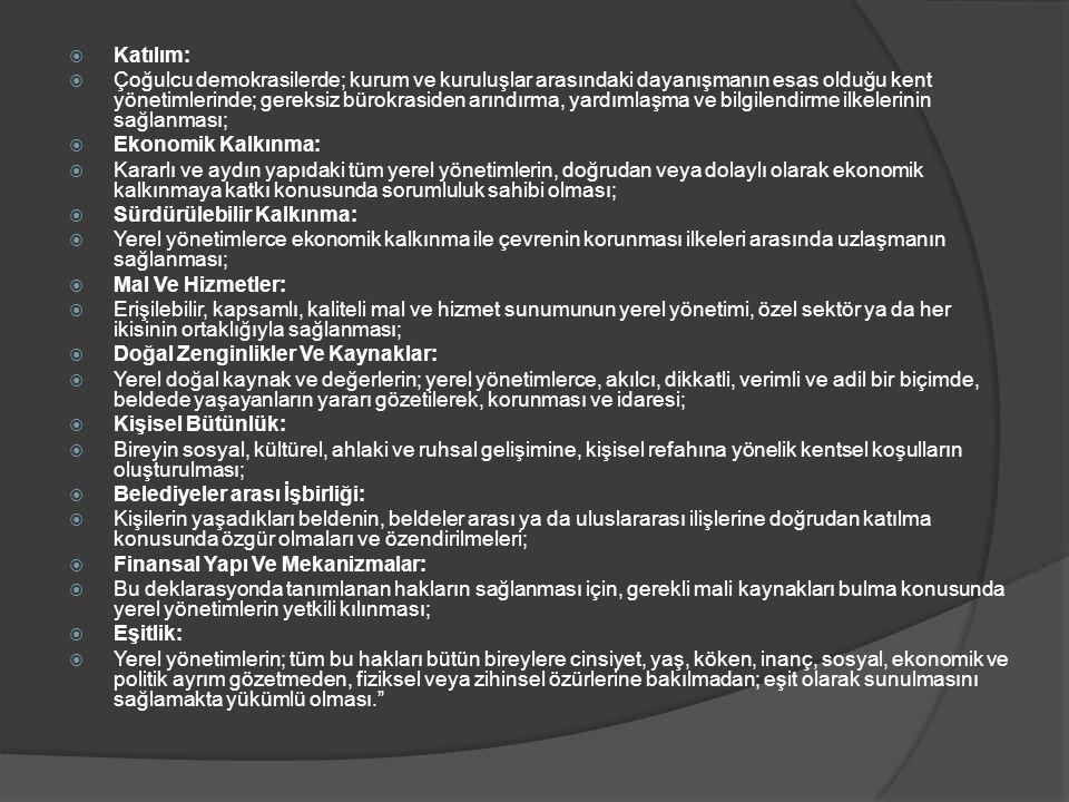 Katılım: