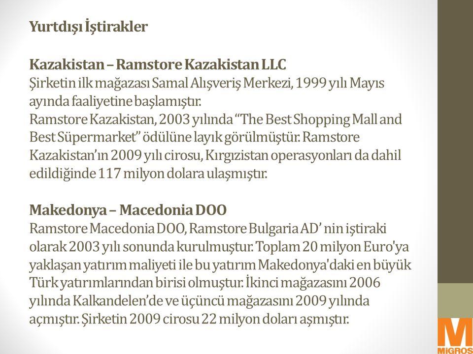 Yurtdışı İştirakler Kazakistan – Ramstore Kazakistan LLC Şirketin ilk mağazası Samal Alışveriş Merkezi, 1999 yılı Mayıs ayında faaliyetine başlamıştır.