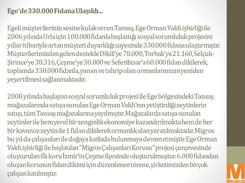 Ege'de 330. 000 Fidana Ulaşıldı