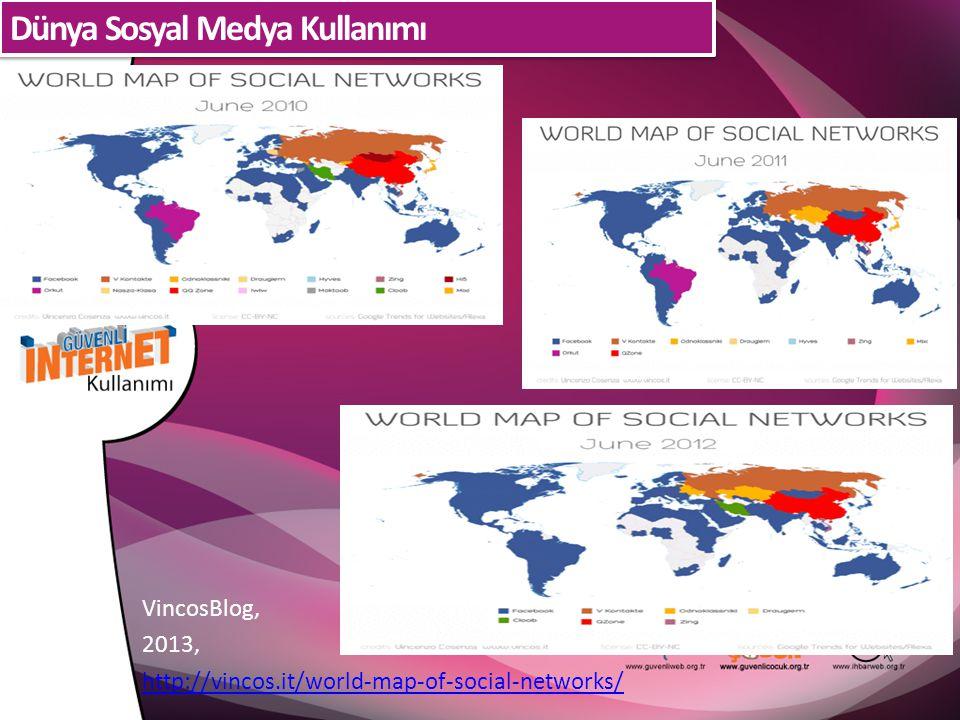 Dünya Sosyal Medya Kullanımı