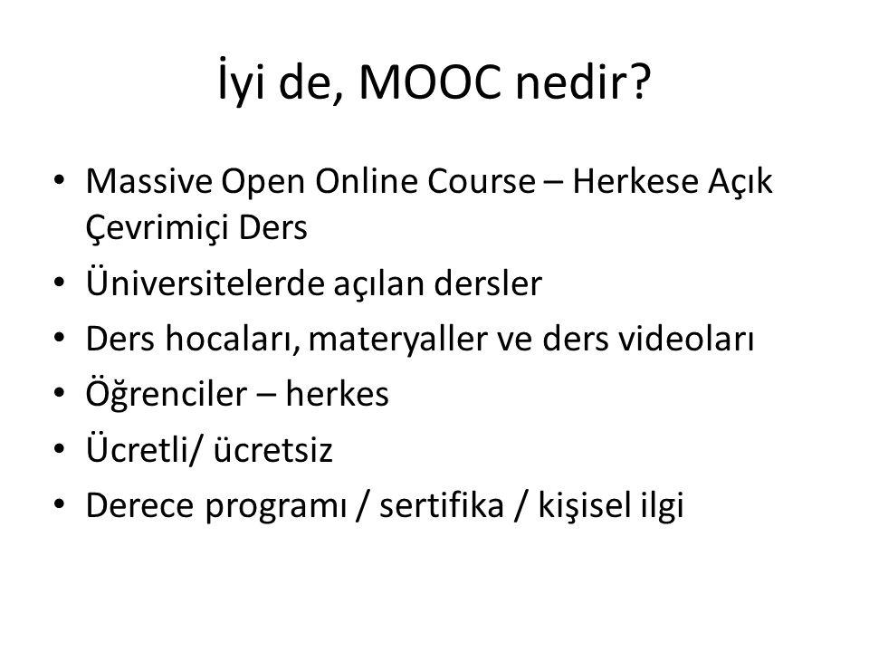 İyi de, MOOC nedir Massive Open Online Course – Herkese Açık Çevrimiçi Ders. Üniversitelerde açılan dersler.