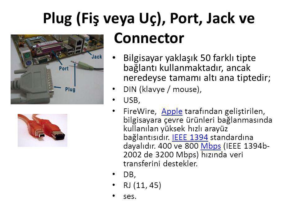 Plug (Fiş veya Uç), Port, Jack ve Connector