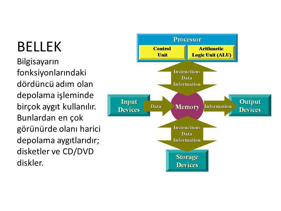 BELLEK Bilgisayarın fonksiyonlarındaki dördüncü adım olan depolama işleminde birçok aygıt kullanılır.
