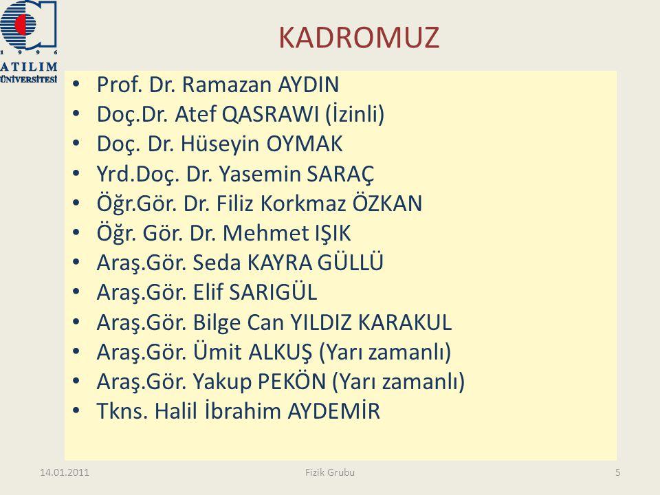 KADROMUZ Prof. Dr. Ramazan AYDIN Doç.Dr. Atef QASRAWI (İzinli)