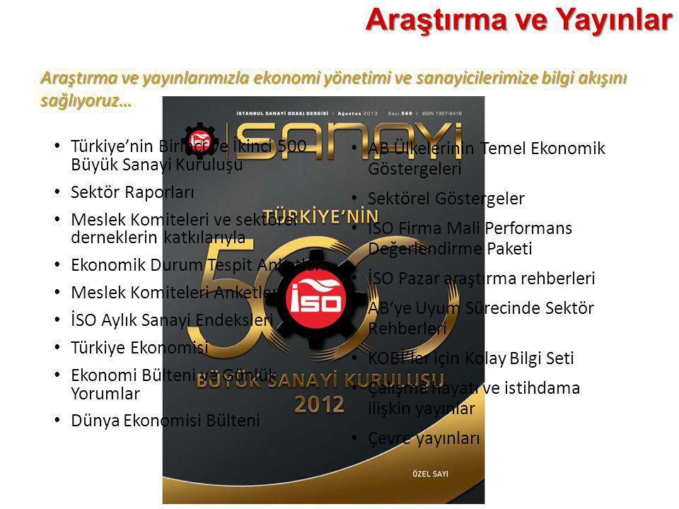 Araştırma ve Yayınlar Araştırma ve yayınlarımızla ekonomi yönetimi ve sanayicilerimize bilgi akışını sağlıyoruz…