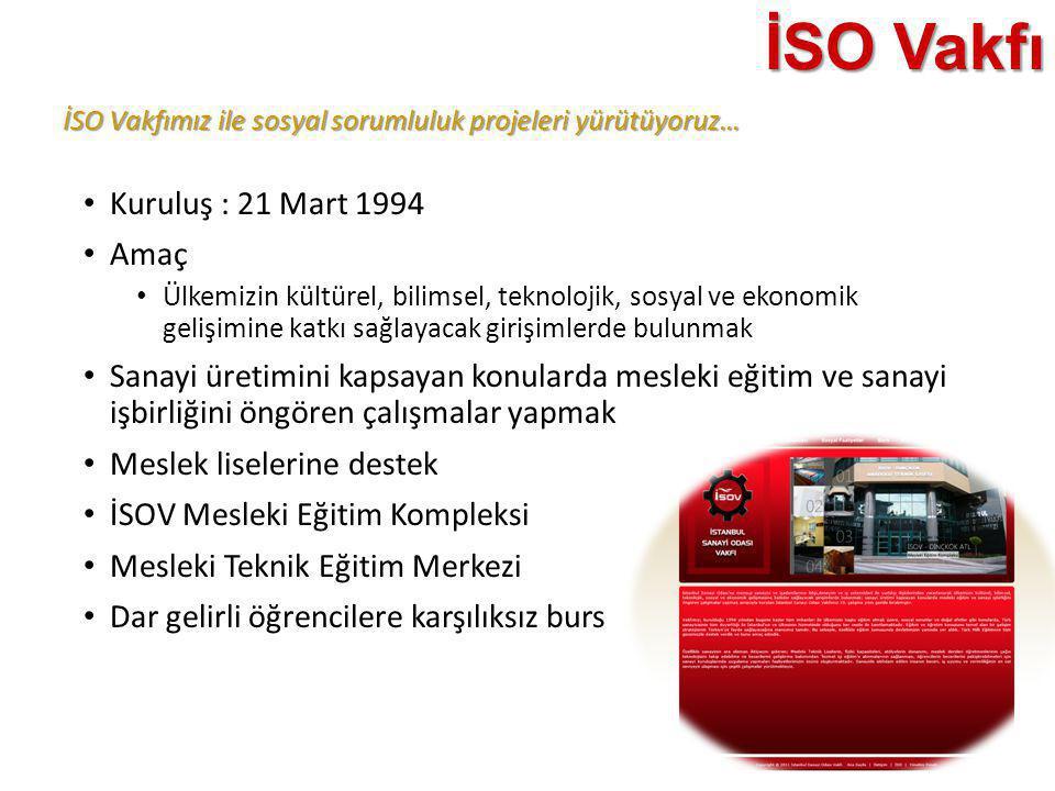 İSO Vakfı Kuruluş : 21 Mart 1994 Amaç