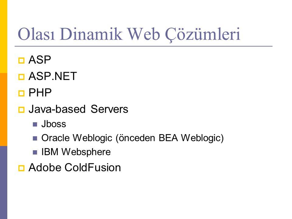 Olası Dinamik Web Çözümleri