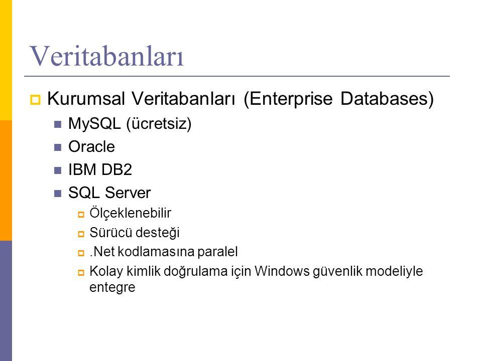 Veritabanları Kurumsal Veritabanları (Enterprise Databases)