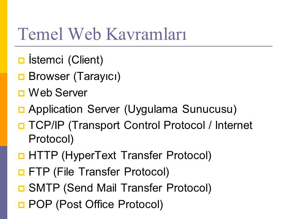 Temel Web Kavramları İstemci (Client) Browser (Tarayıcı) Web Server