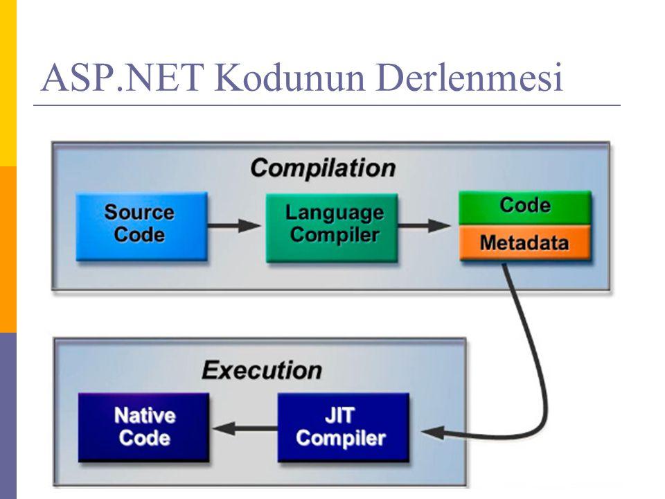 ASP.NET Kodunun Derlenmesi