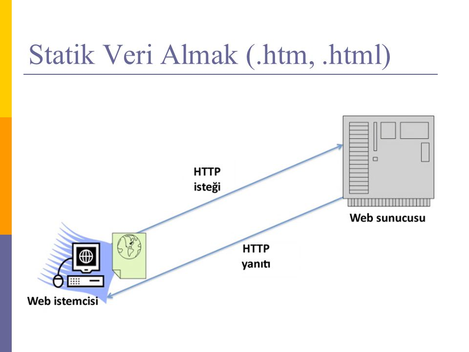 Statik Veri Almak (.htm, .html)