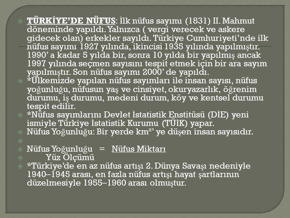 TÜRKİYE'DE NÜFUS: İlk nüfus sayımı (1831) II. Mahmut döneminde yapıldı