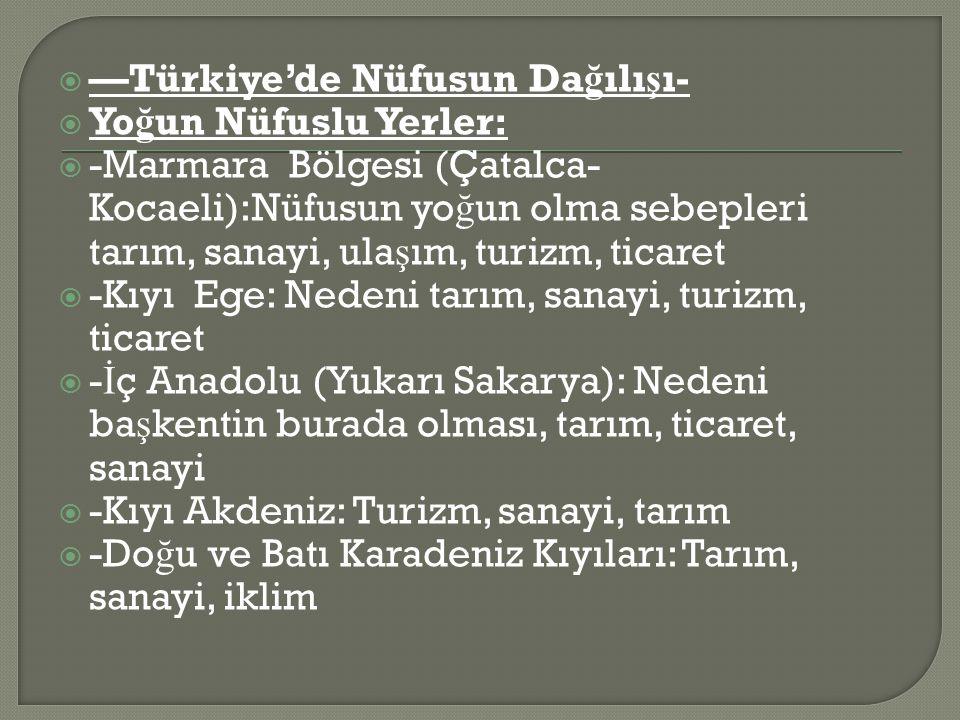 —Türkiye'de Nüfusun Dağılışı-
