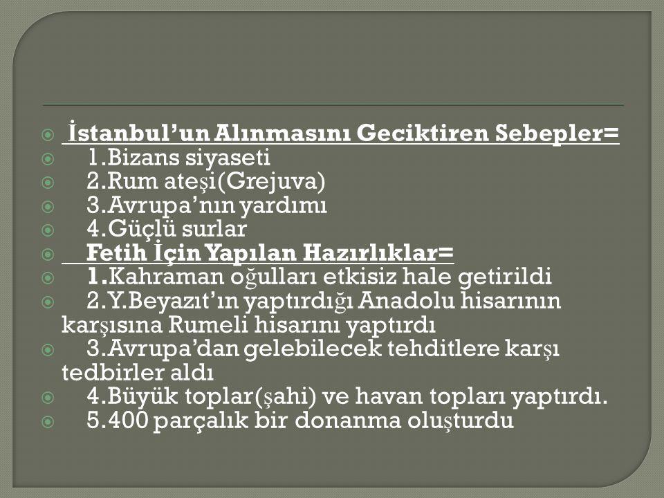 İstanbul'un Alınmasını Geciktiren Sebepler=
