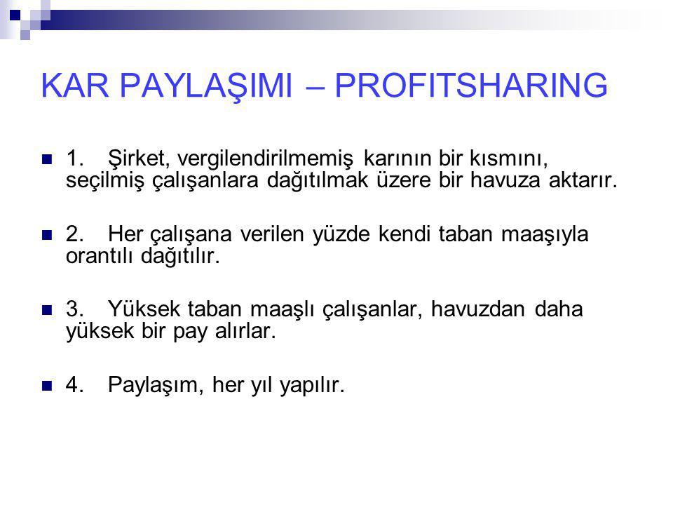 KAR PAYLAŞIMI – PROFITSHARING
