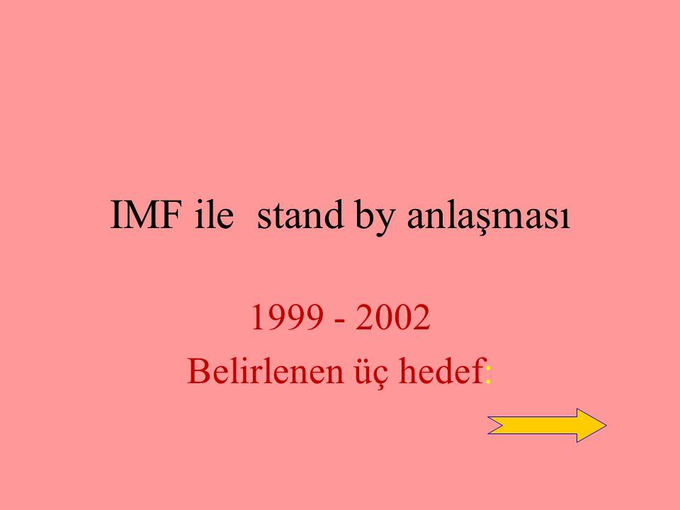 IMF ile stand by anlaşması