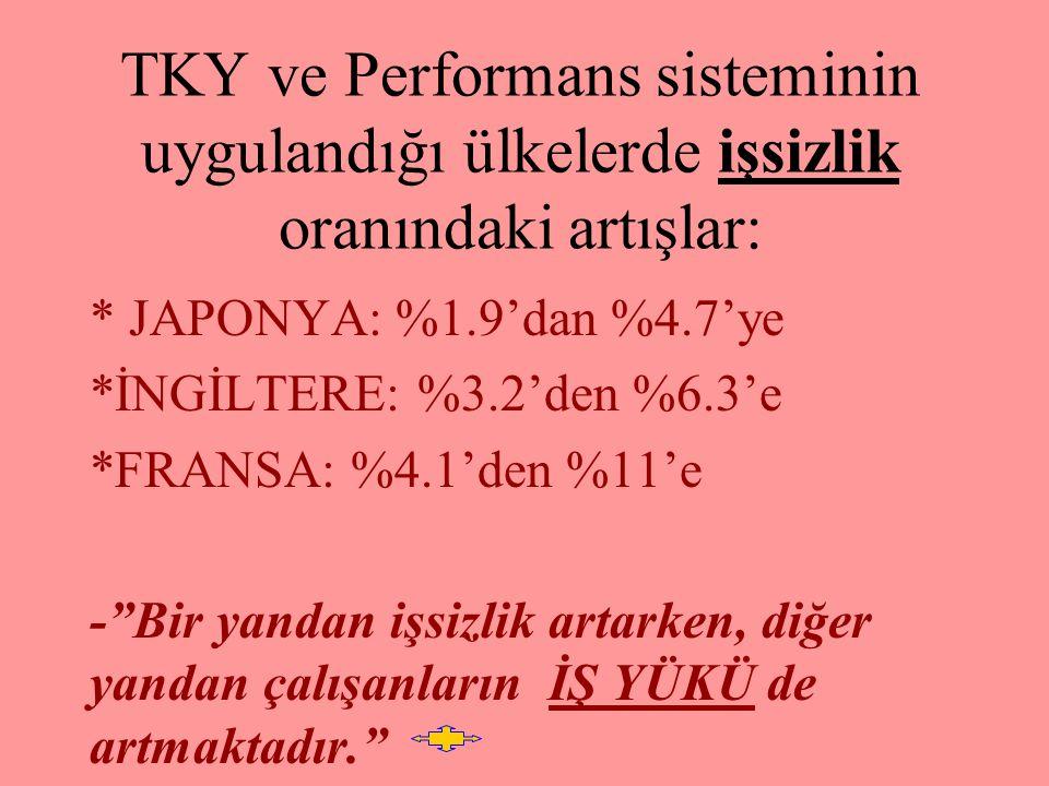 TKY ve Performans sisteminin uygulandığı ülkelerde işsizlik oranındaki artışlar: