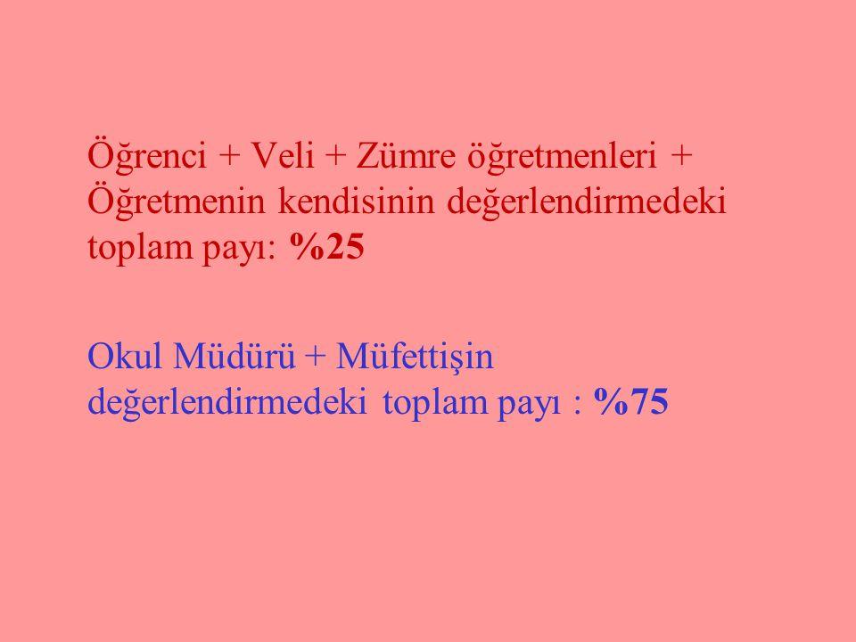 Öğrenci + Veli + Zümre öğretmenleri + Öğretmenin kendisinin değerlendirmedeki toplam payı: %25