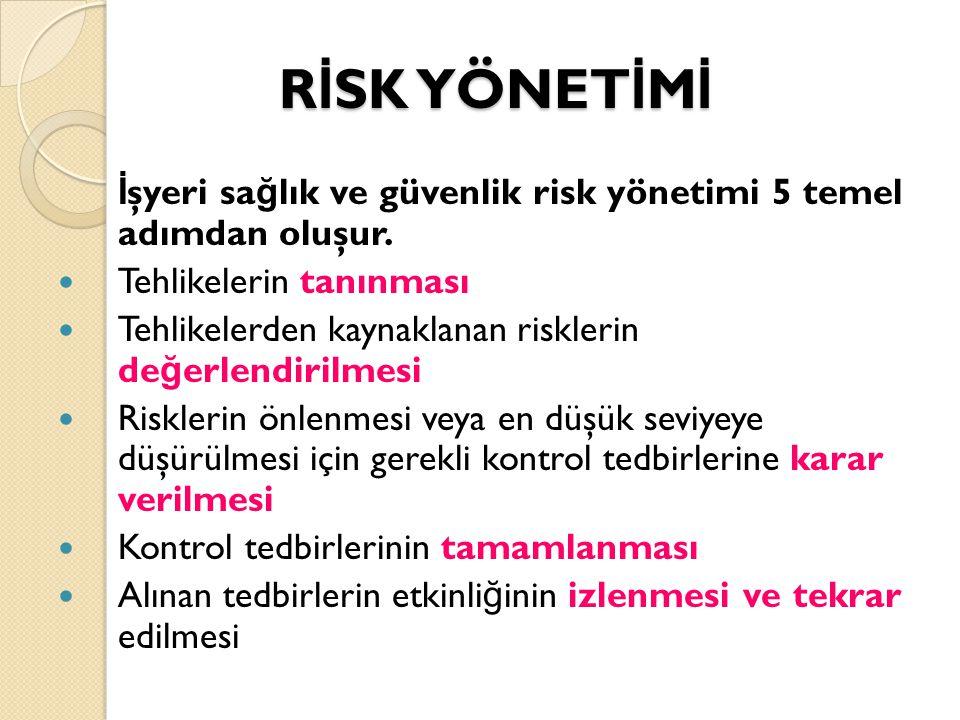 RİSK YÖNETİMİ İşyeri sağlık ve güvenlik risk yönetimi 5 temel adımdan oluşur. Tehlikelerin tanınması.