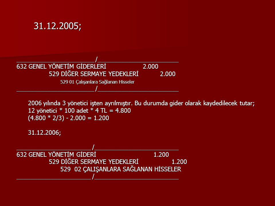 31.12.2005; _______________________ /________________________