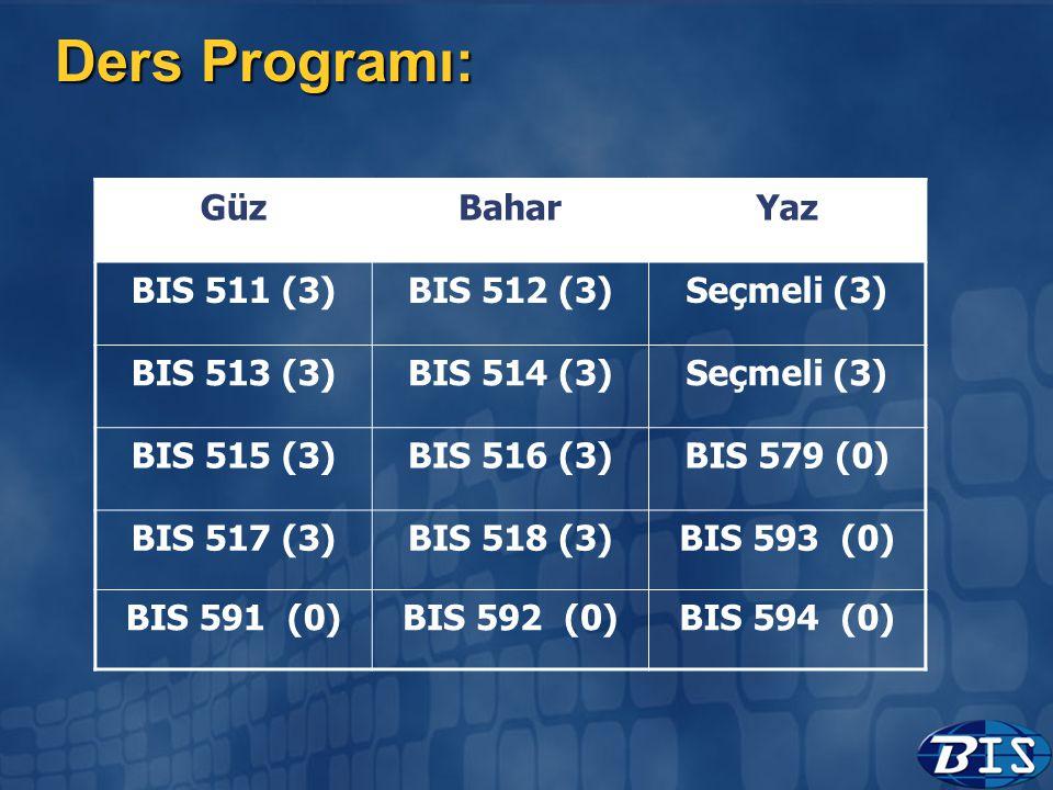 Ders Programı: Güz Bahar Yaz BIS 511 (3) BIS 512 (3) Seçmeli (3)