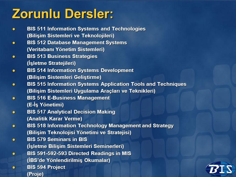 Zorunlu Dersler: BIS 511 Information Systems and Technologies