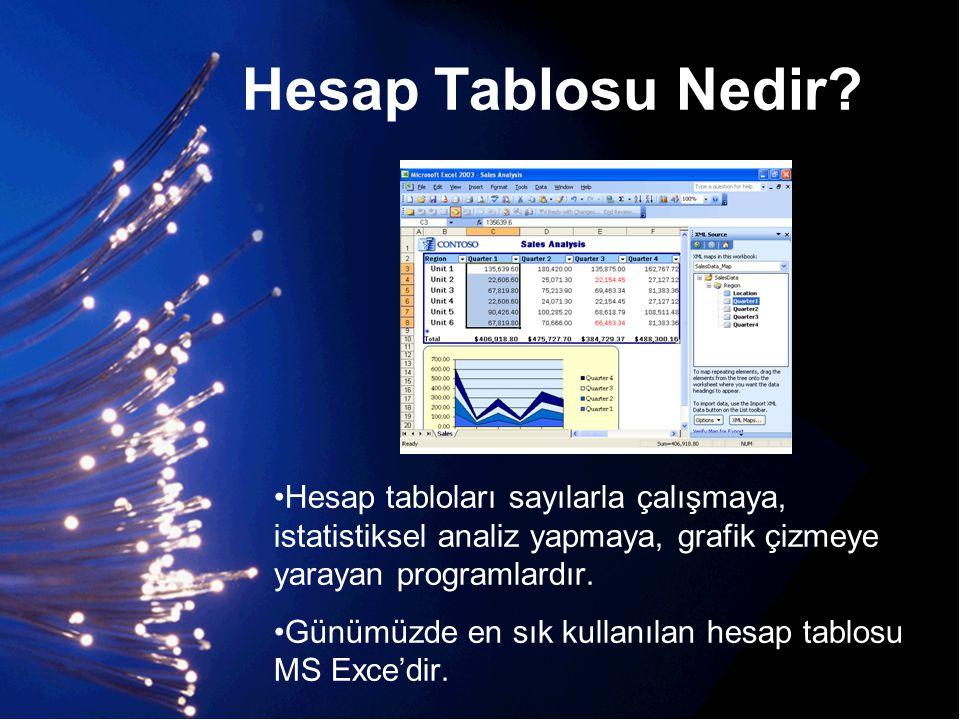 Hesap Tablosu Nedir Hesap tabloları sayılarla çalışmaya, istatistiksel analiz yapmaya, grafik çizmeye yarayan programlardır.