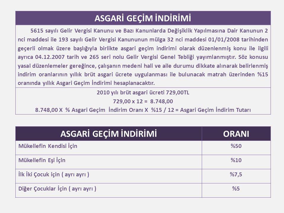 2010 yılı brüt asgari ücreti 729,00TL