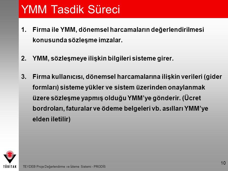 YMM Tasdik Süreci Firma ile YMM, dönemsel harcamaların değerlendirilmesi konusunda sözleşme imzalar.